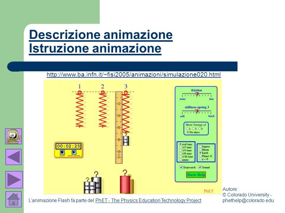 Descrizione animazione Istruzione animazione
