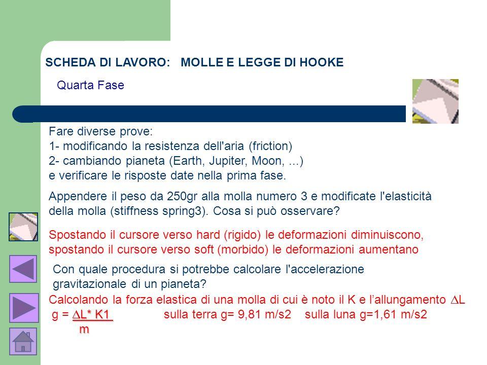 SCHEDA DI LAVORO: MOLLE E LEGGE DI HOOKE