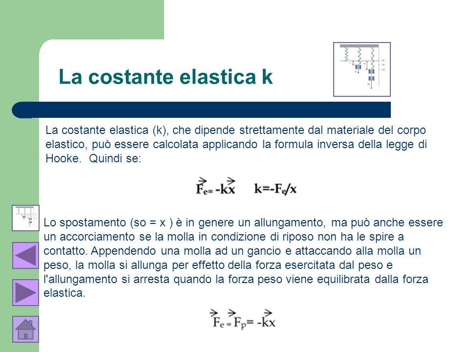 La costante elastica k
