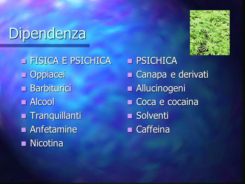 Dipendenza FISICA E PSICHICA Oppiacei Barbiturici Alcool Tranquillanti