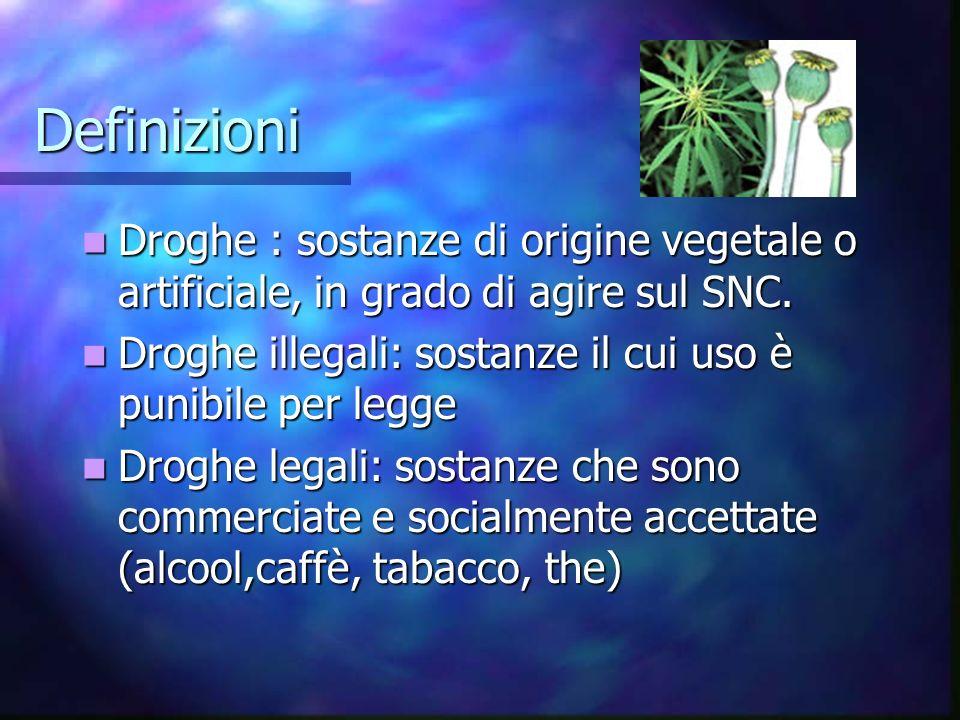 Definizioni Droghe : sostanze di origine vegetale o artificiale, in grado di agire sul SNC.