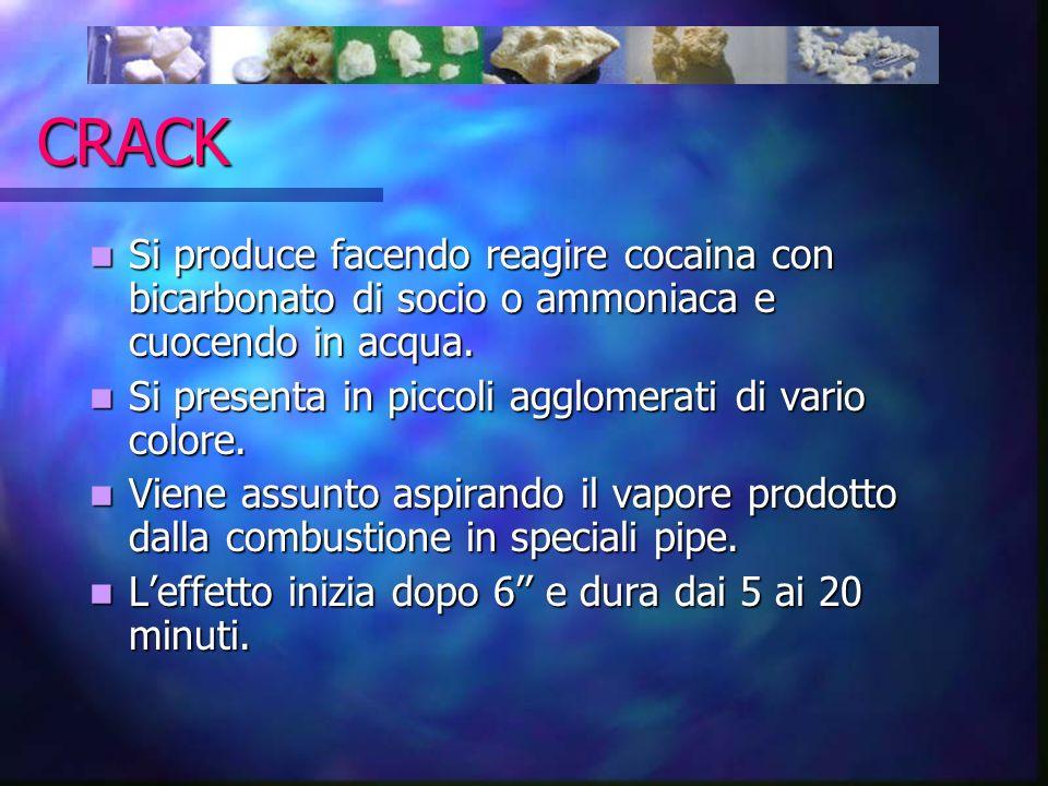 CRACK Si produce facendo reagire cocaina con bicarbonato di socio o ammoniaca e cuocendo in acqua.