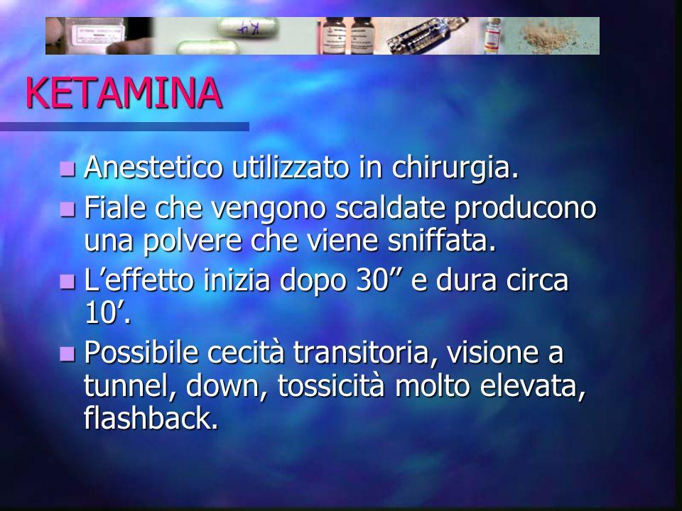 KETAMINA Anestetico utilizzato in chirurgia.