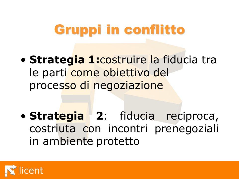 Gruppi in conflitto Strategia 1:costruire la fiducia tra le parti come obiettivo del processo di negoziazione.