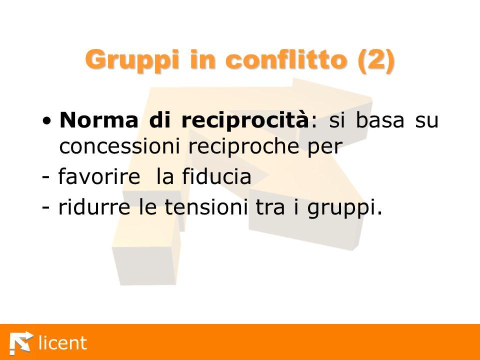Gruppi in conflitto (2) Norma di reciprocità: si basa su concessioni reciproche per. - favorire la fiducia.