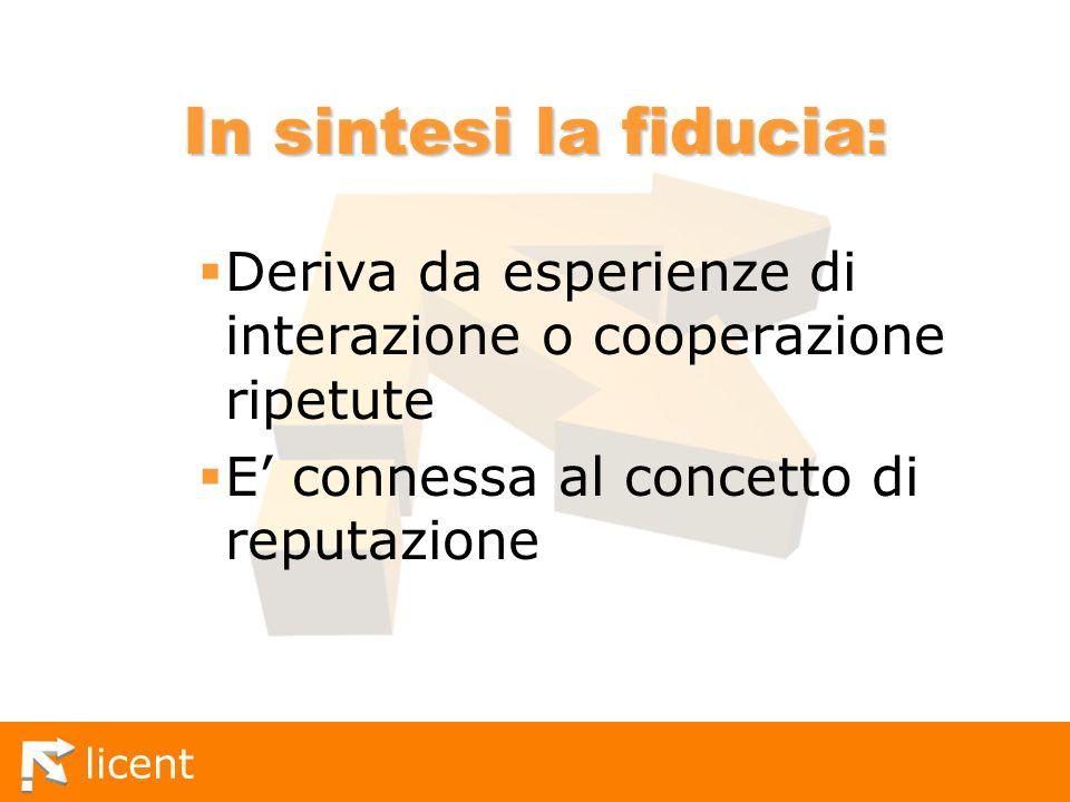 In sintesi la fiducia: Deriva da esperienze di interazione o cooperazione ripetute.
