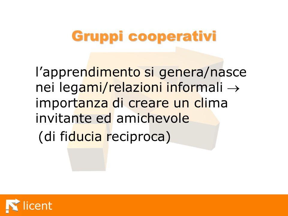 Gruppi cooperativi l'apprendimento si genera/nasce nei legami/relazioni informali  importanza di creare un clima invitante ed amichevole.