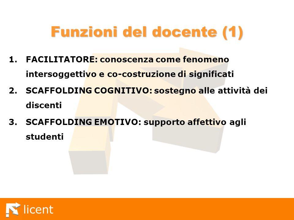 Funzioni del docente (1)