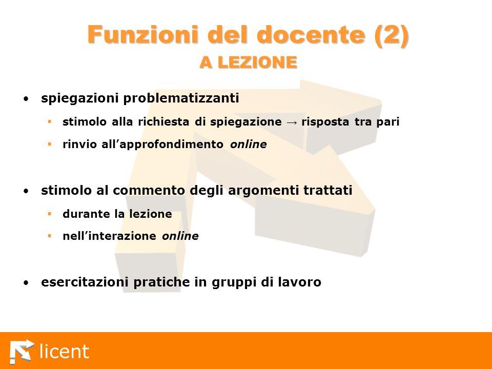 Funzioni del docente (2) A LEZIONE