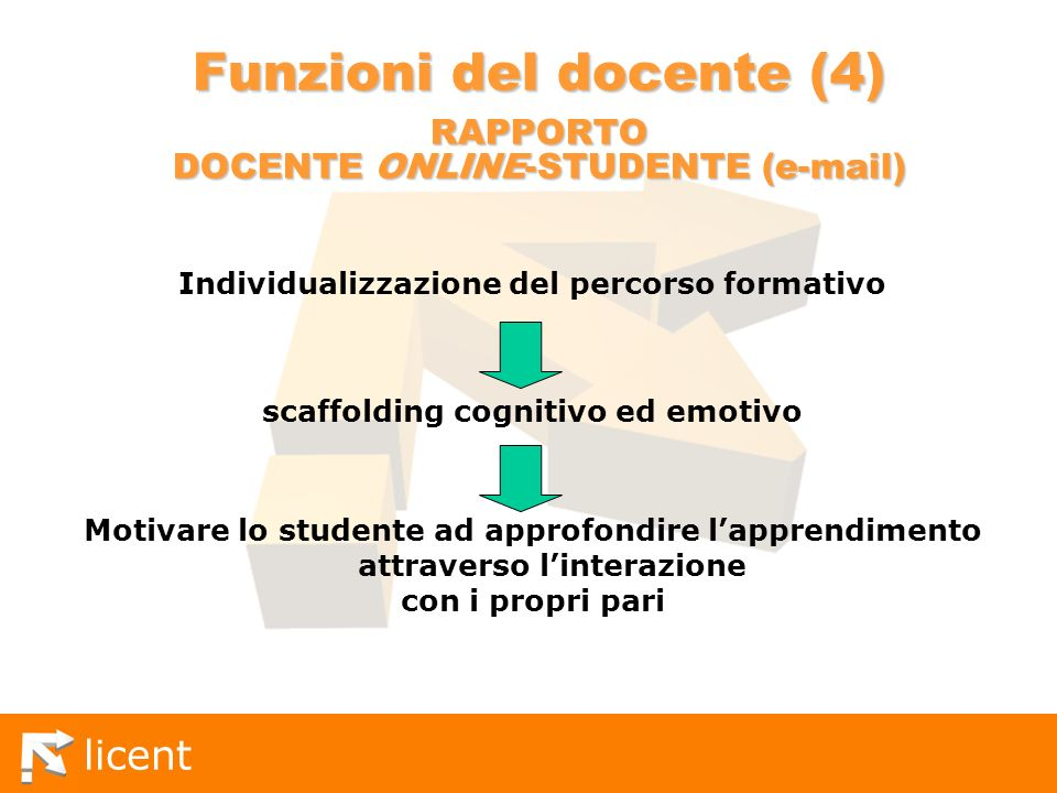 Funzioni del docente (4) RAPPORTO DOCENTE ONLINE-STUDENTE (e-mail)