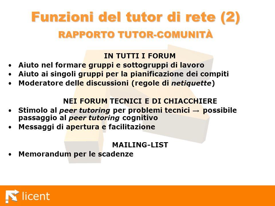 Funzioni del tutor di rete (2) RAPPORTO TUTOR-COMUNITÀ