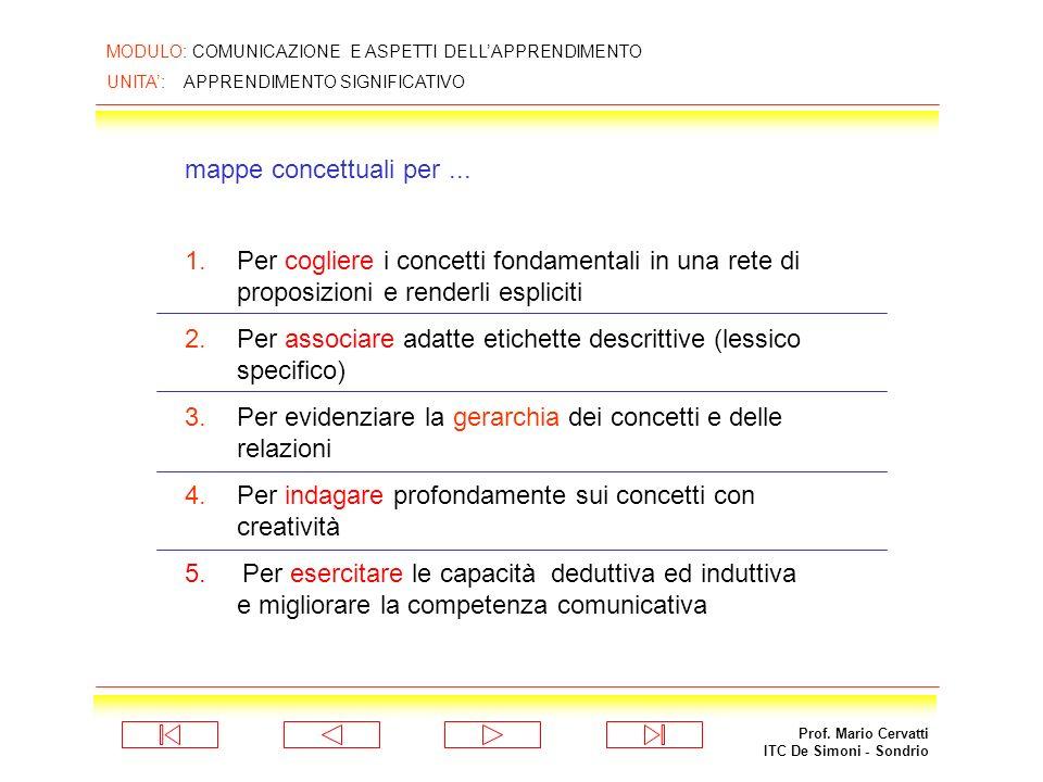 mappe concettuali per ... Per cogliere i concetti fondamentali in una rete di proposizioni e renderli espliciti.