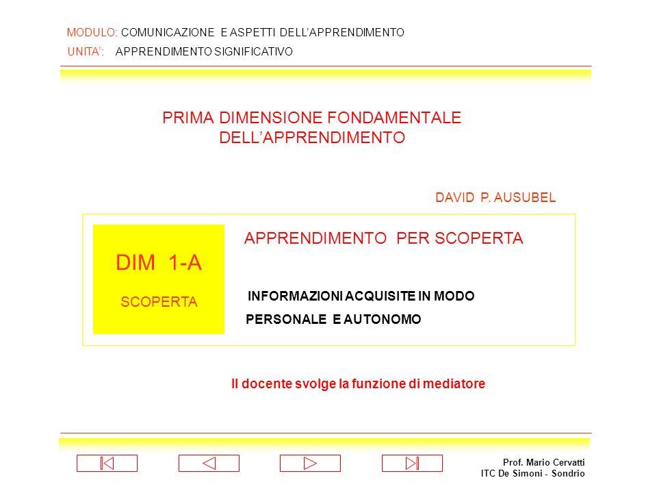 PRIMA DIMENSIONE FONDAMENTALE DELL'APPRENDIMENTO