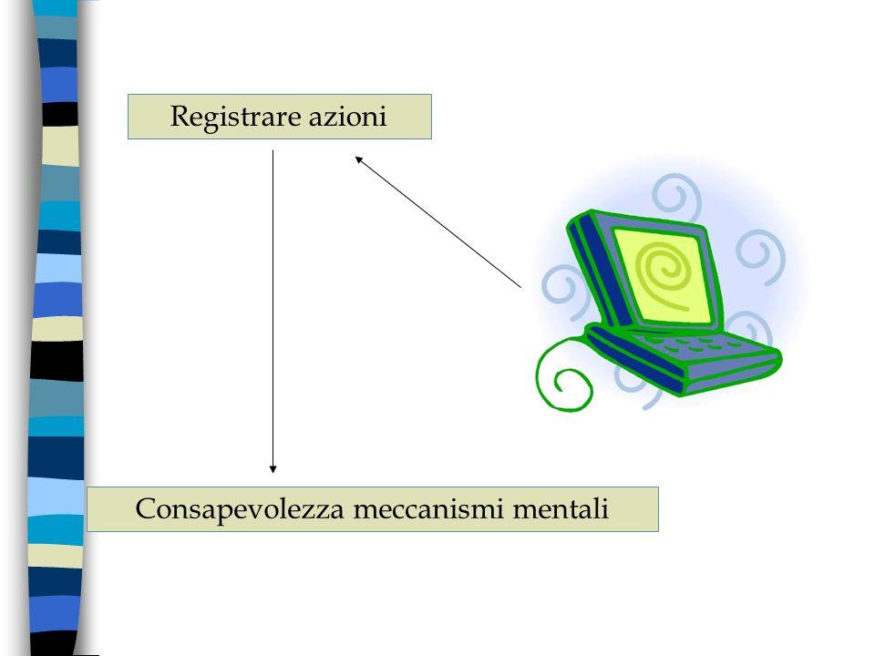 Consapevolezza meccanismi mentali