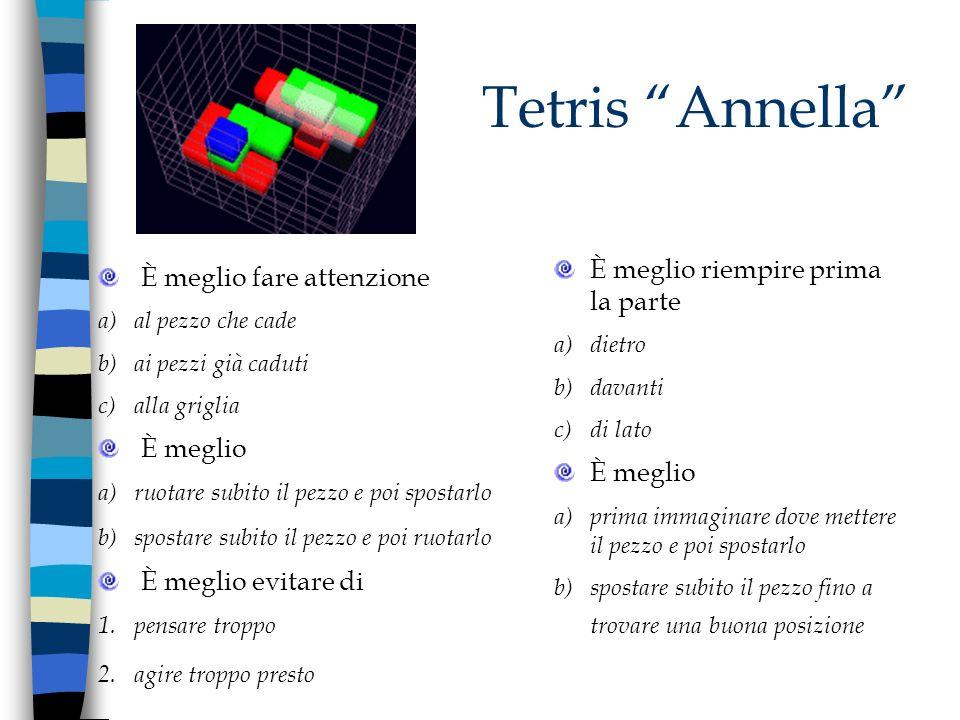Tetris Annella È meglio riempire prima la parte