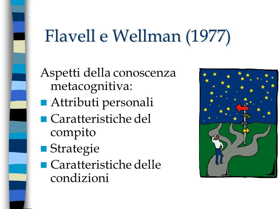 Flavell e Wellman (1977) Aspetti della conoscenza metacognitiva: