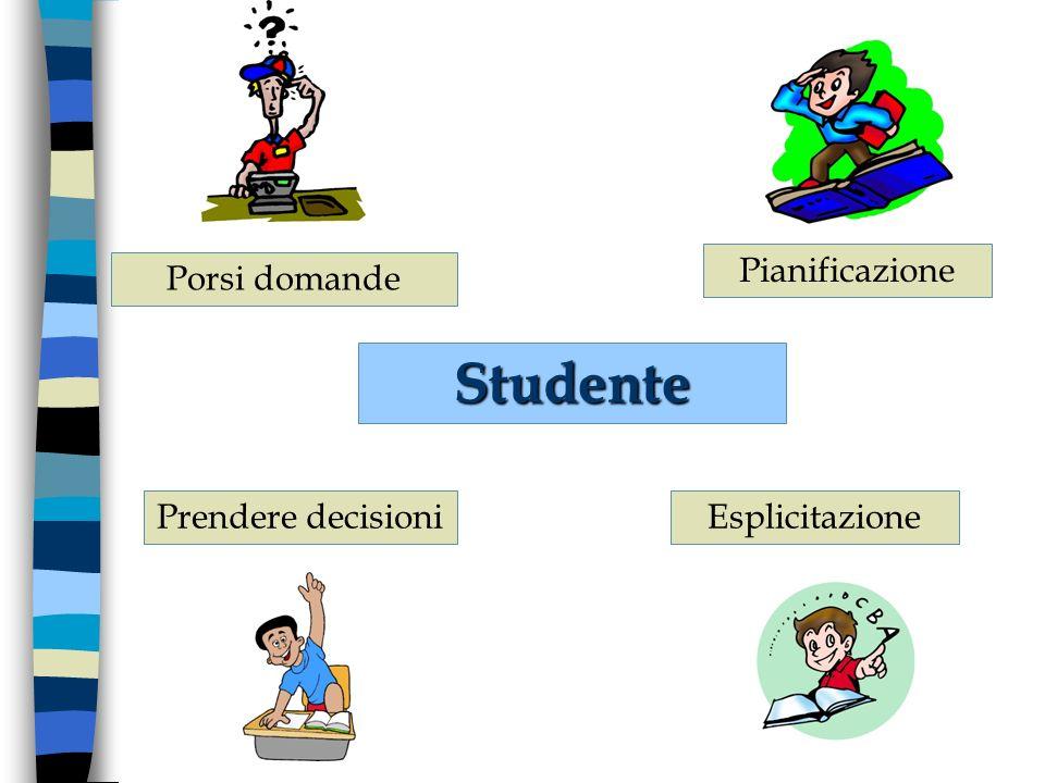 Studente Pianificazione Porsi domande Prendere decisioni