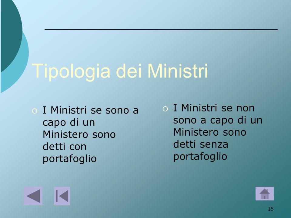 Tipologia dei Ministri