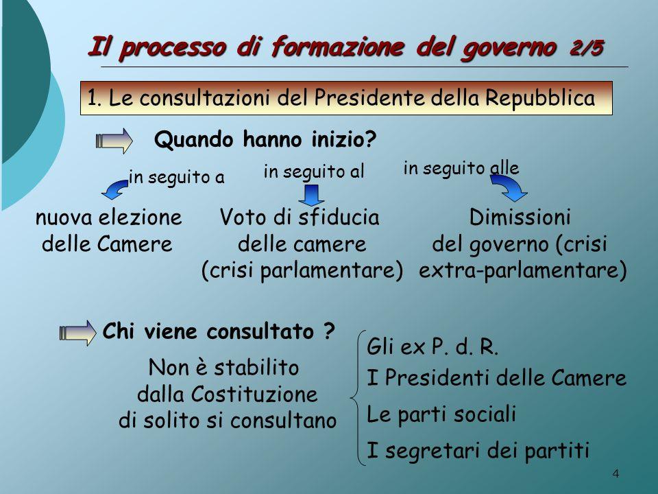 Il processo di formazione del governo 2/5