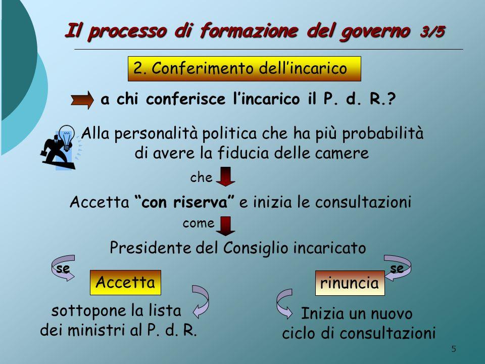 Il processo di formazione del governo 3/5