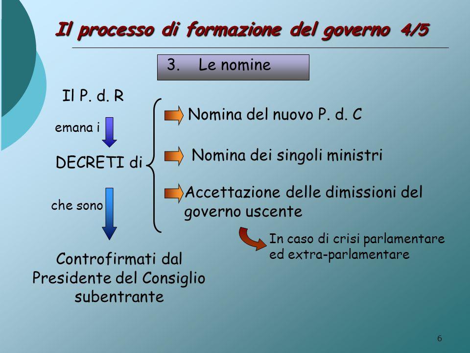 Il processo di formazione del governo 4/5