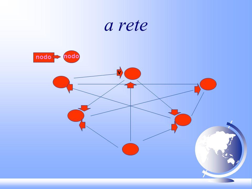a rete nodo v