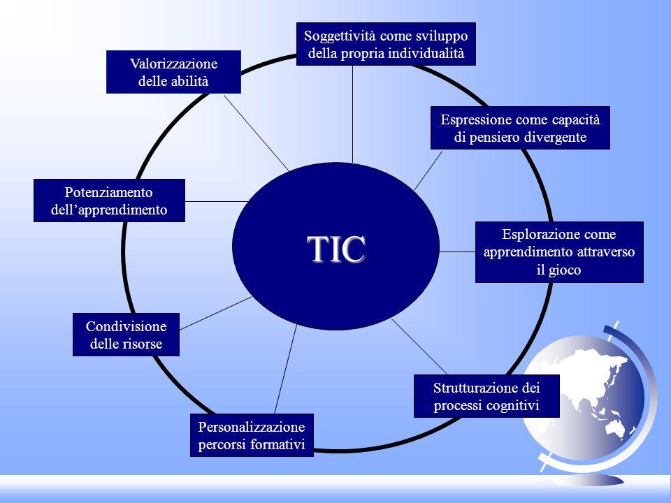 TIC Soggettività come sviluppo della propria individualità