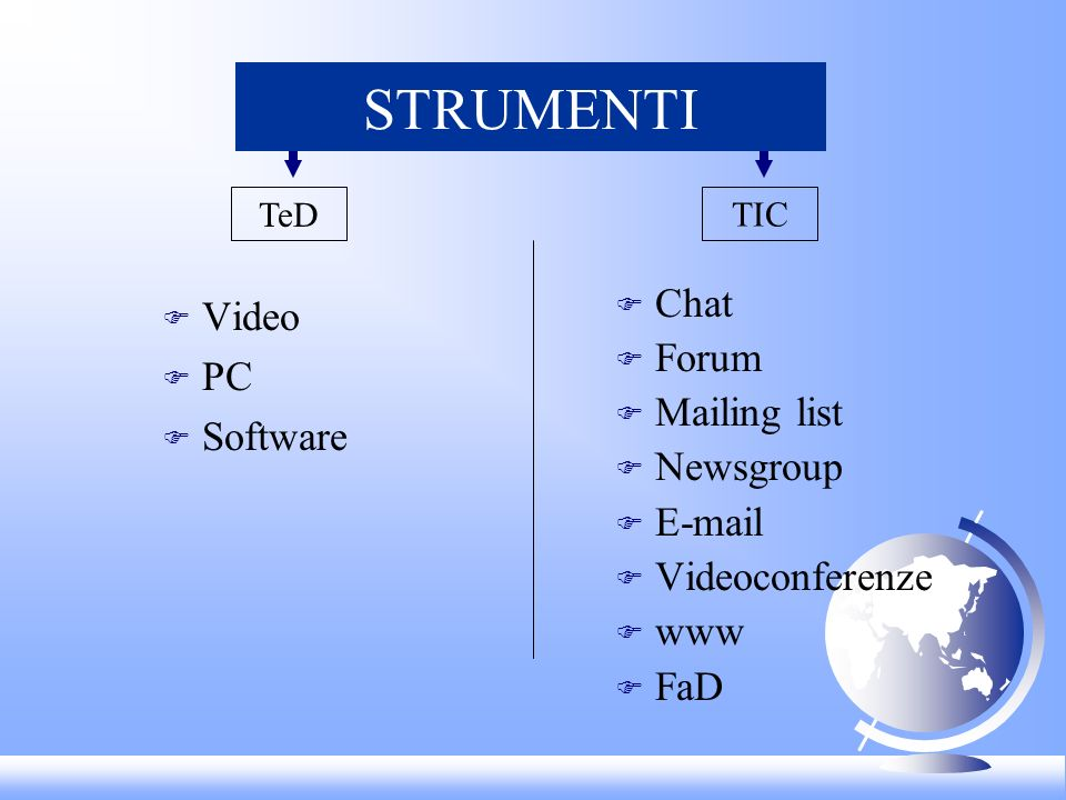 STRUMENTI Chat Video Forum PC Mailing list Software Newsgroup E-mail