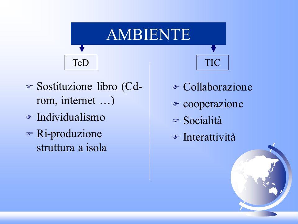 AMBIENTE Sostituzione libro (Cd-rom, internet …) Collaborazione