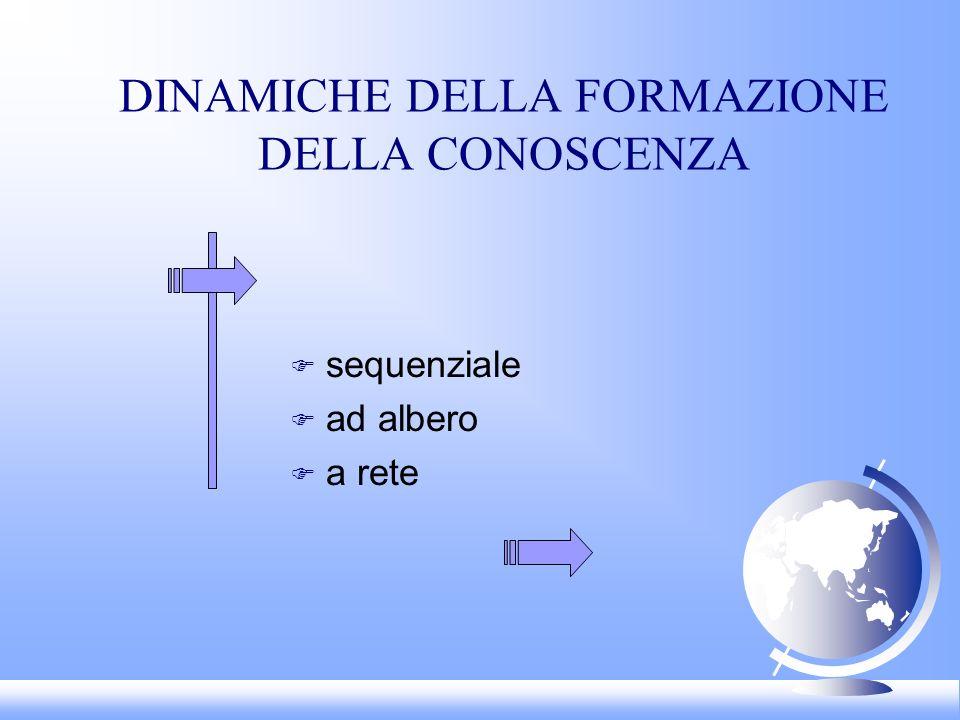 DINAMICHE DELLA FORMAZIONE DELLA CONOSCENZA