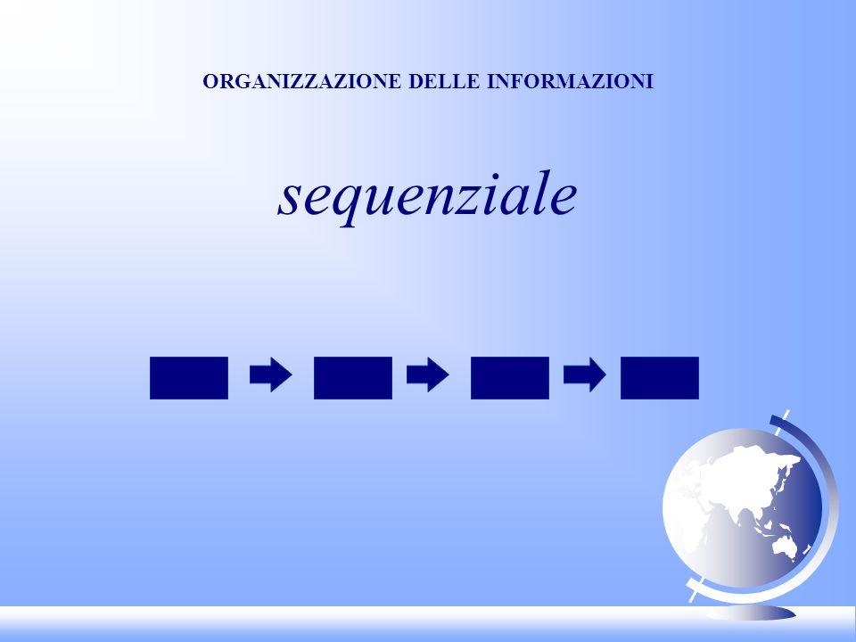 ORGANIZZAZIONE DELLE INFORMAZIONI