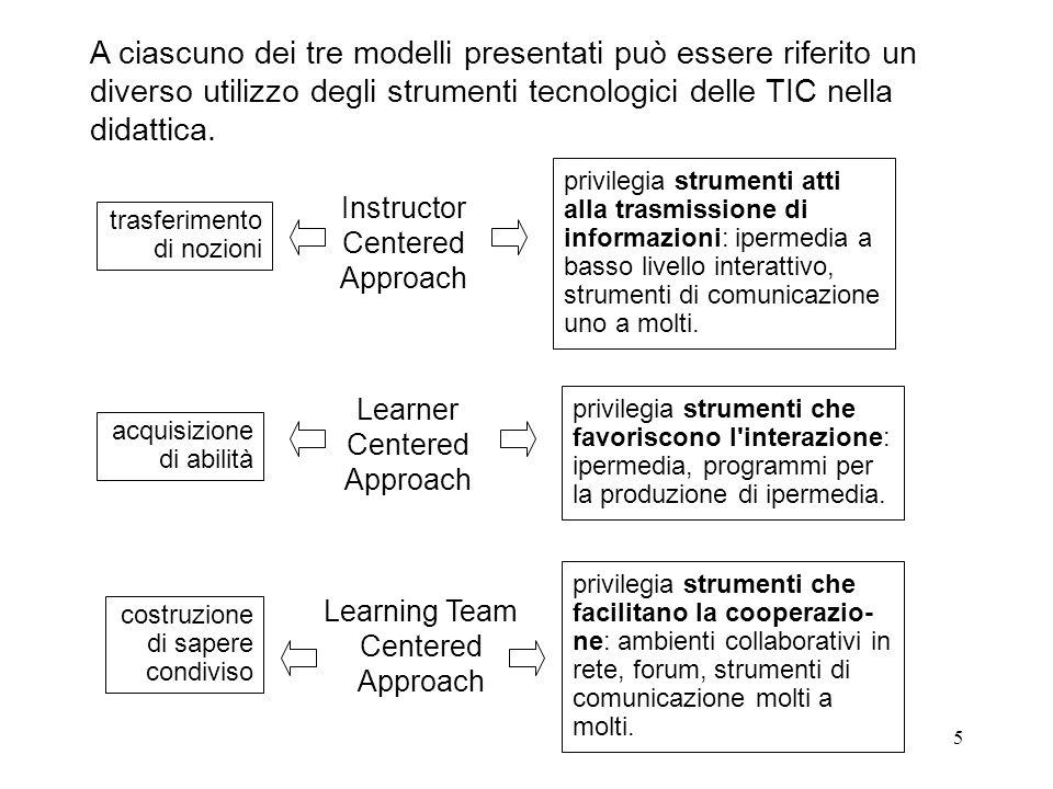 A ciascuno dei tre modelli presentati può essere riferito un diverso utilizzo degli strumenti tecnologici delle TIC nella didattica.