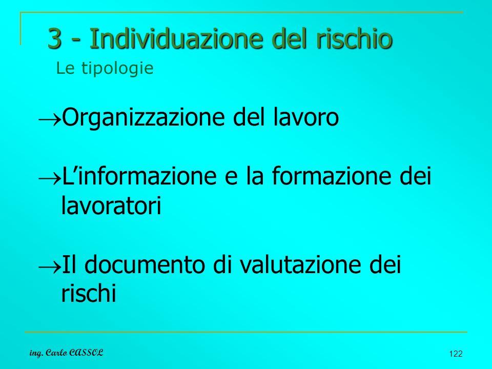 3 - Individuazione del rischio Le tipologie