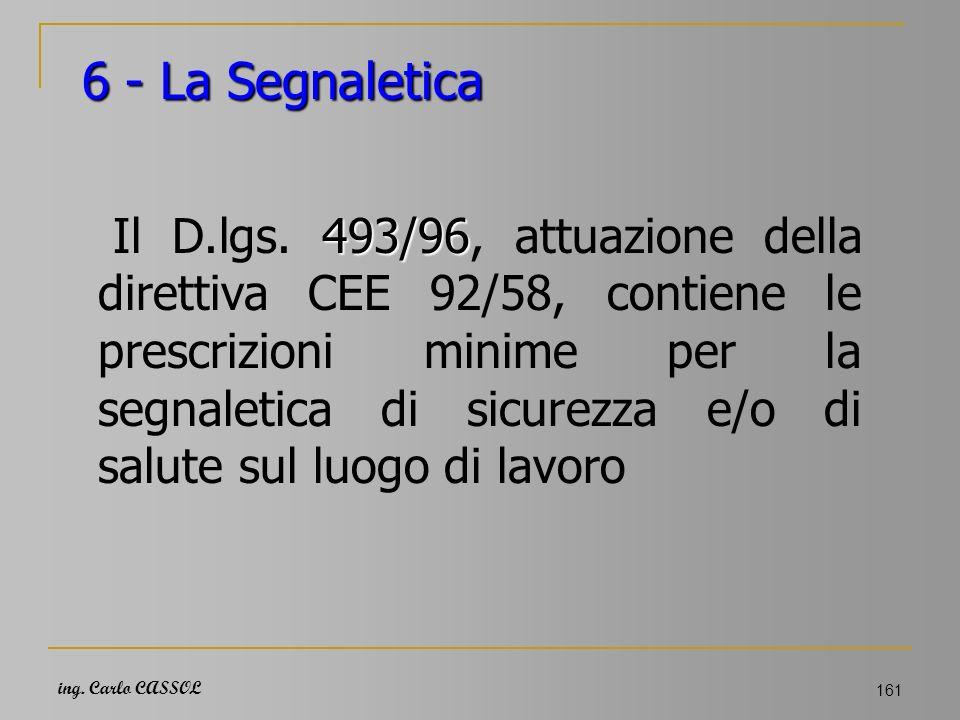 6 - La Segnaletica