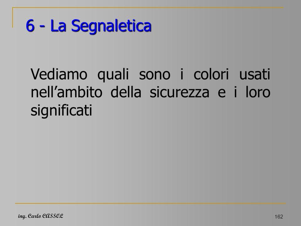6 - La Segnaletica Vediamo quali sono i colori usati nell'ambito della sicurezza e i loro significati.