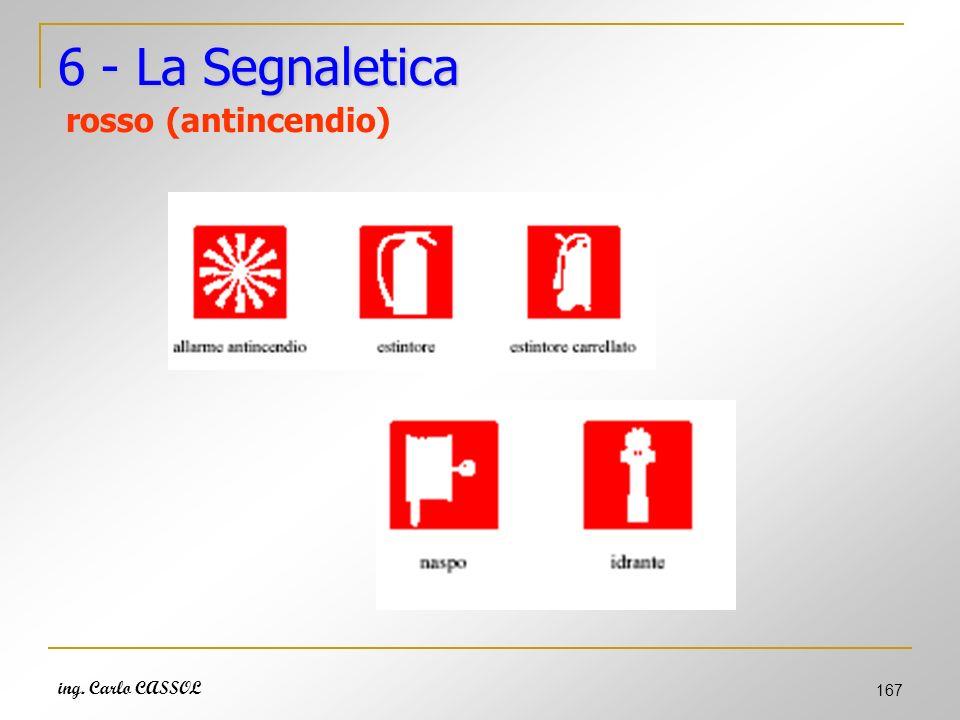6 - La Segnaletica rosso (antincendio)