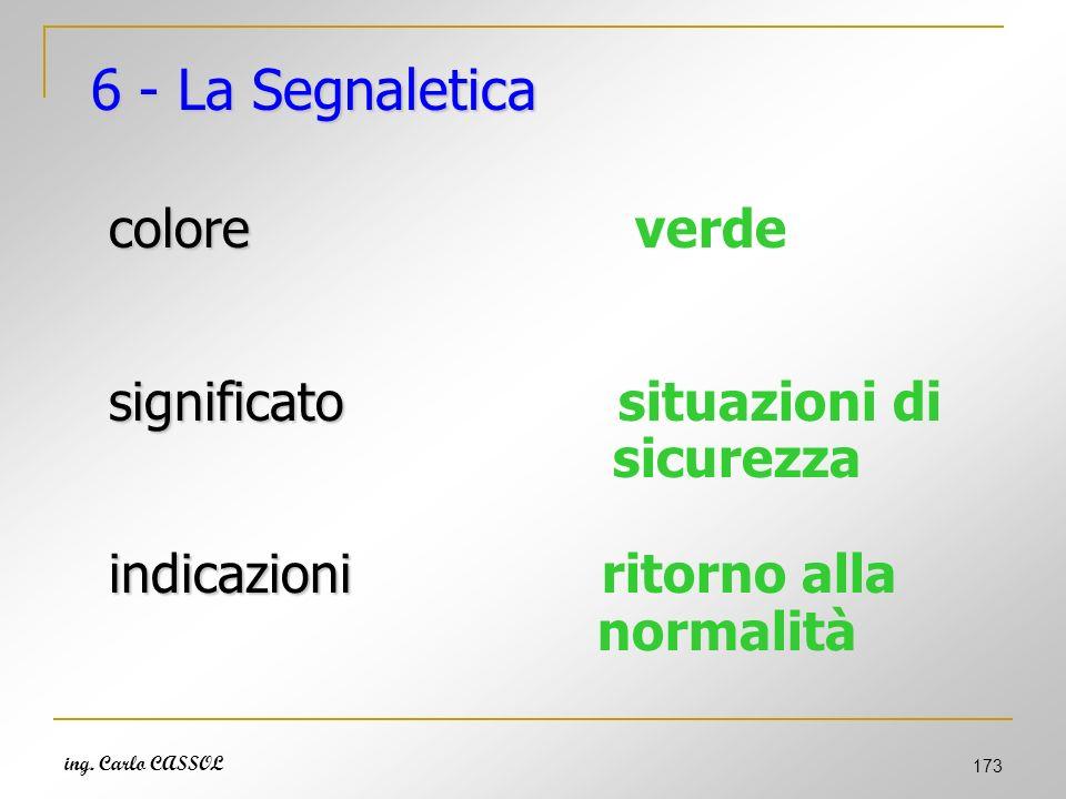 6 - La Segnaletica colore verde significato situazioni di sicurezza