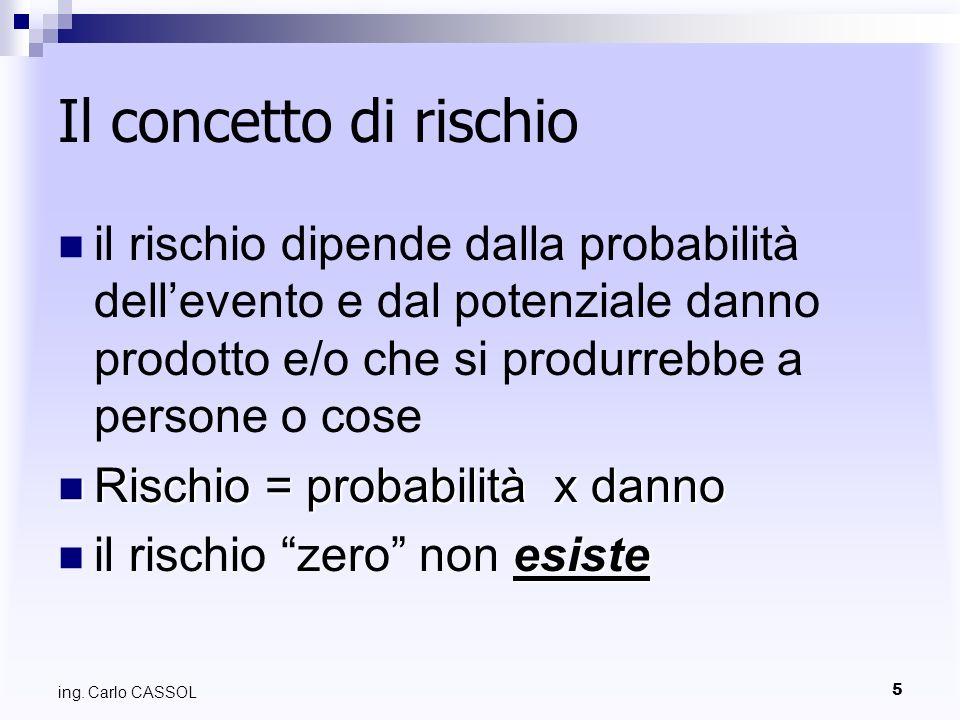 Il concetto di rischioil rischio dipende dalla probabilità dell'evento e dal potenziale danno prodotto e/o che si produrrebbe a persone o cose.
