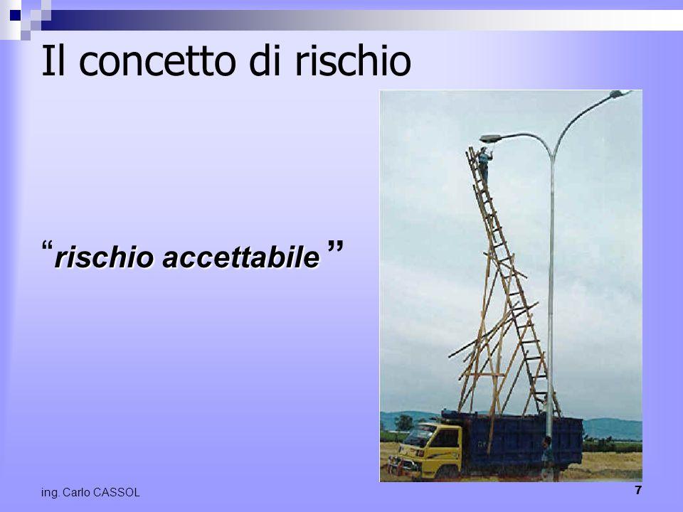 Il concetto di rischio rischio accettabile ing. Carlo CASSOL