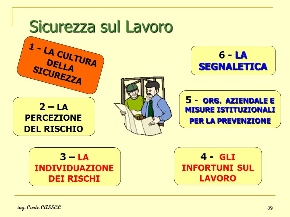 Sicurezza sul Lavoro 6 - LA SEGNALETICA
