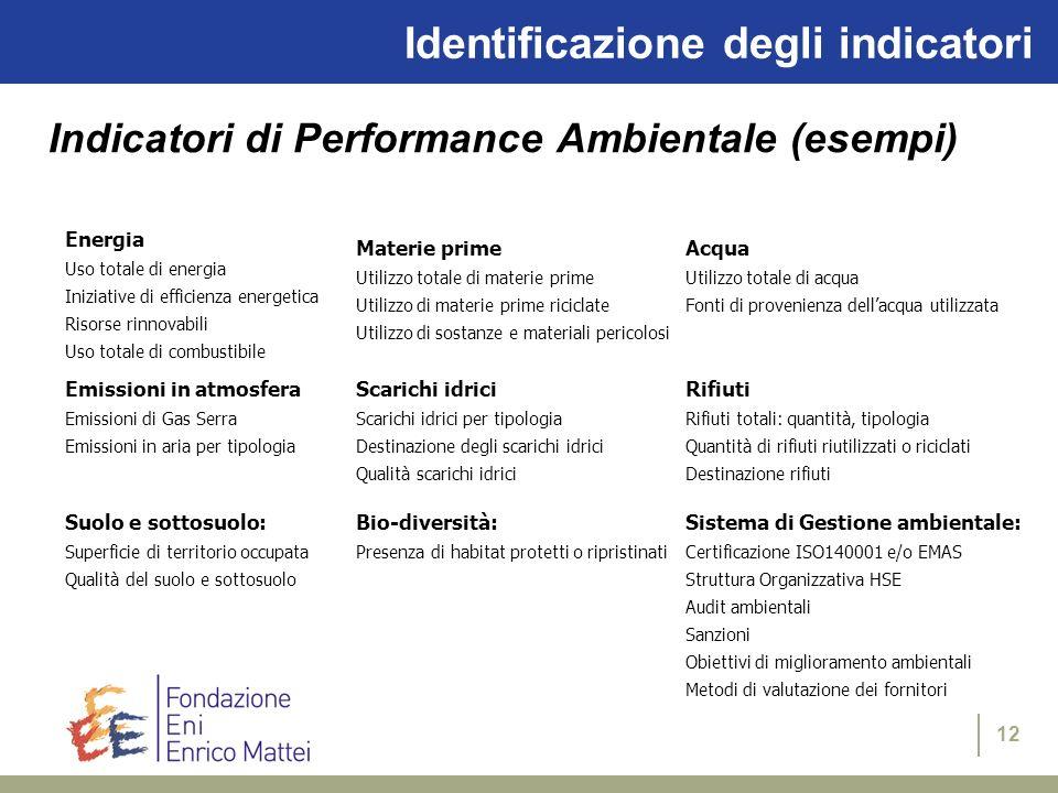 Identificazione degli indicatori
