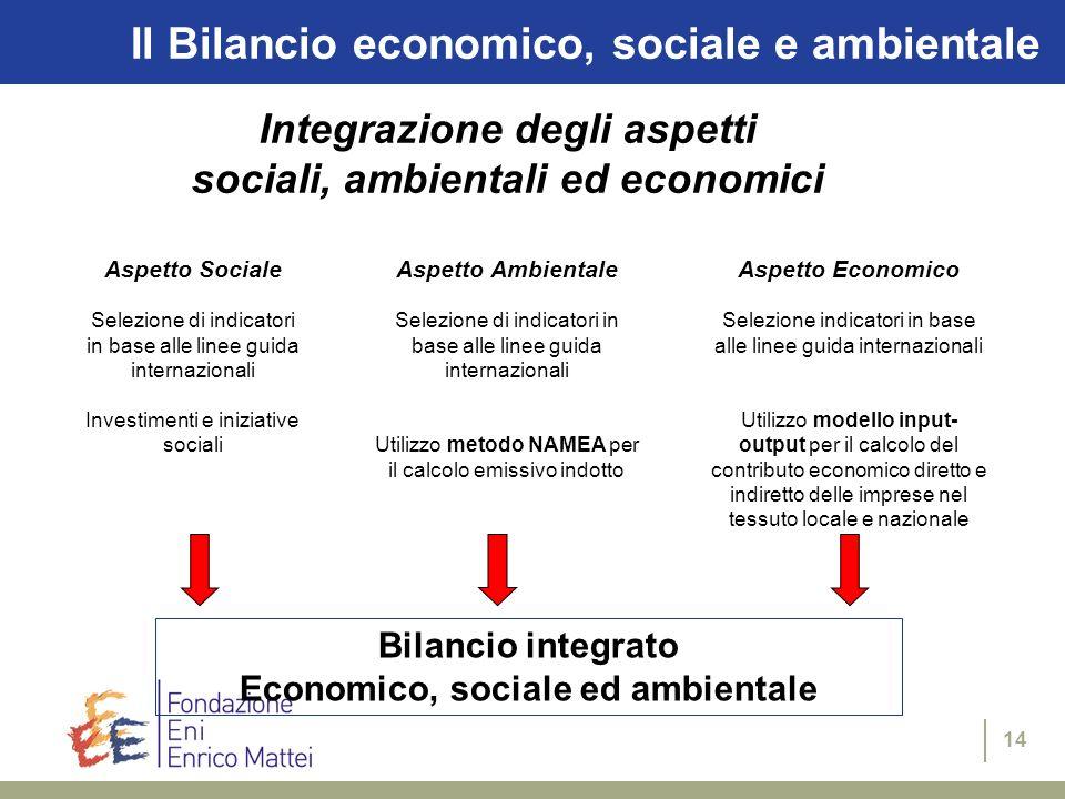 Il Bilancio economico, sociale e ambientale