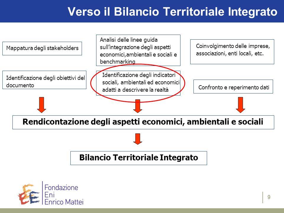 Verso il Bilancio Territoriale Integrato