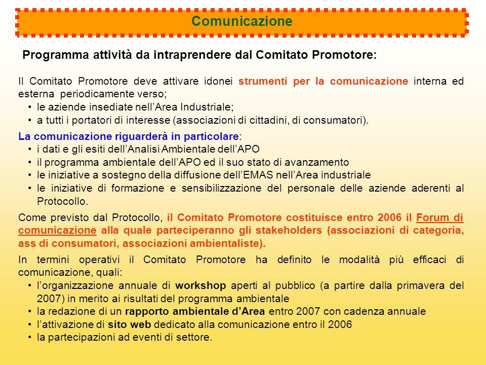 Comunicazione Programma attività da intraprendere dal Comitato Promotore: