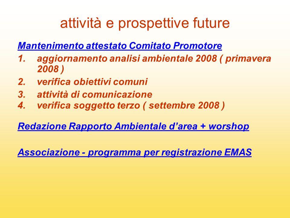 attività e prospettive future