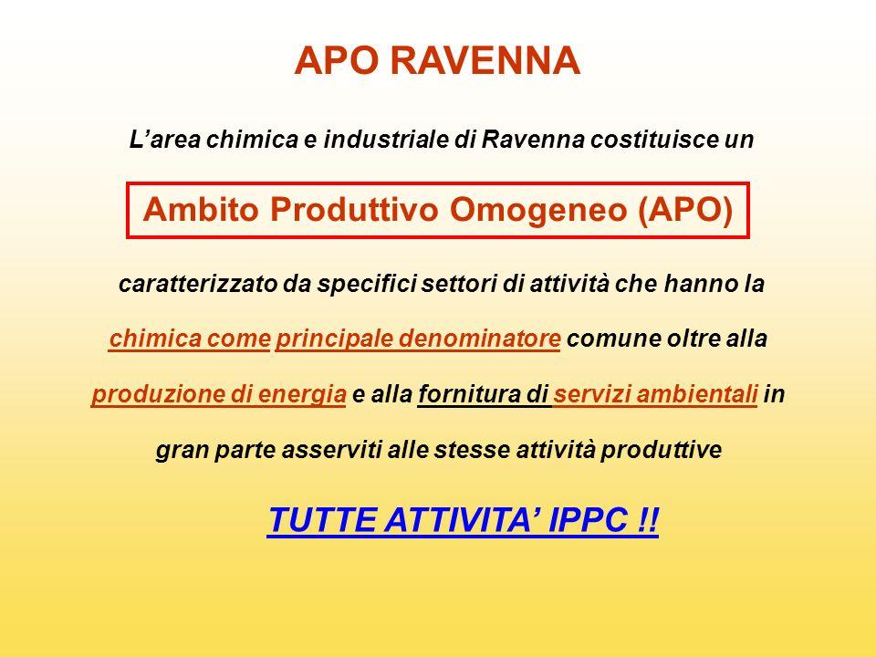 APO RAVENNA Ambito Produttivo Omogeneo (APO) TUTTE ATTIVITA' IPPC !!