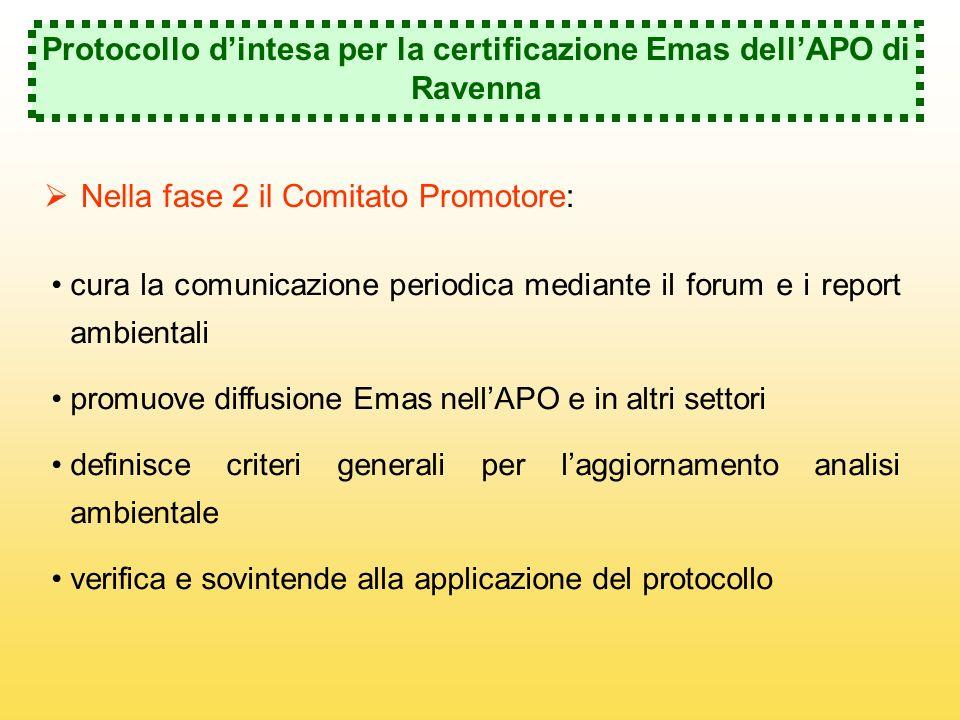Protocollo d'intesa per la certificazione Emas dell'APO di Ravenna
