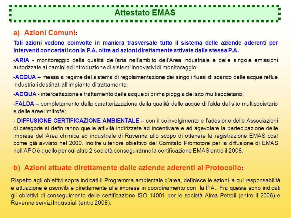 Attestato EMAS Azioni Comuni: