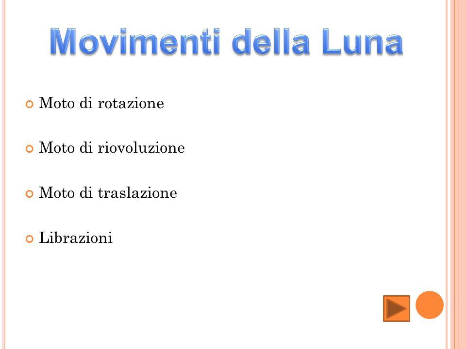 Movimenti della Luna Moto di rotazione Moto di riovoluzione