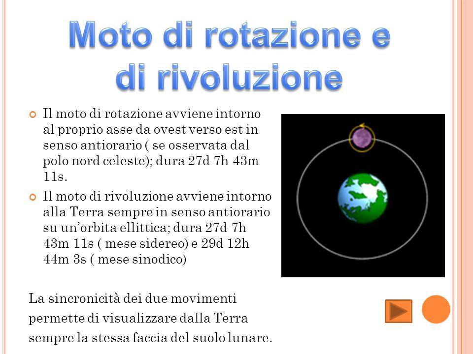 Moto di rotazione e di rivoluzione